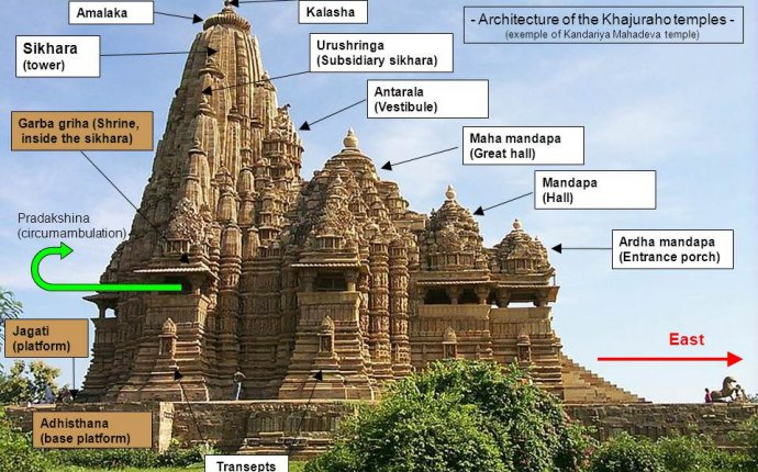 Famous indian architects and their works